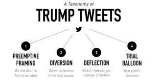 taxonomy of tweets copy